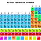 sciencenotes