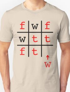 FTW For the win ! Unisex T-Shirt