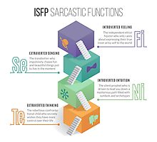 ISFP Sarcastic Functions Photographic Print