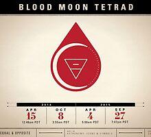 Blood Moon Tetrad Calendar 2014/2015 by Equal-Opposite