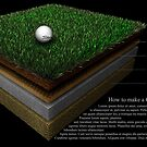 Golf Diagram by ANDIBLAIR