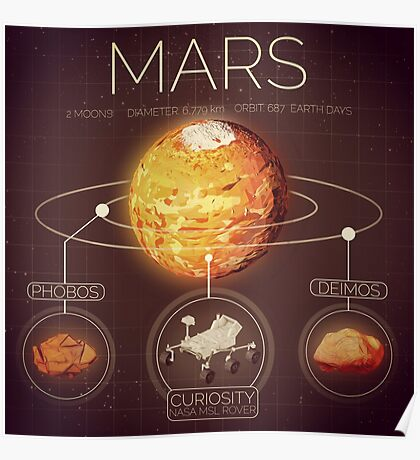 Planet Mars Infographic NASA Poster