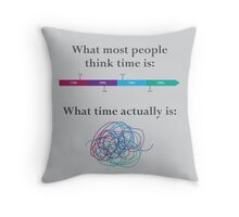 What is time? Throw Pillow