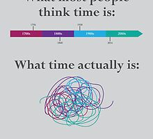 What is time? by dmharada