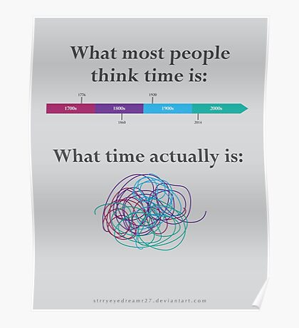 What is time? Poster