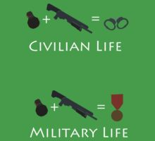 civilian life vs military life Military life vs civilian life when we think about the military these days, normally the first thing that comes to mind is war however, when we think about the civilian world the one thing that stands out is freedom.