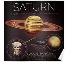 Planet Saturn Infographic NASA Poster