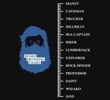 Beard Growth Chart by sitirochmah