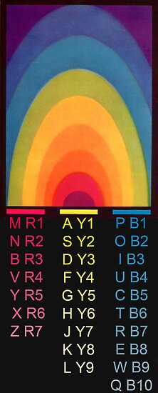 Colour Theory Alphabet. by - nawroski -