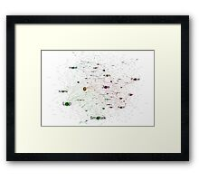Network of Programming Language Influence 2013 Framed Print