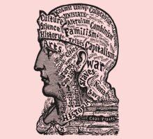 Sivartha Historia Mind Map 1860 Kids Clothes