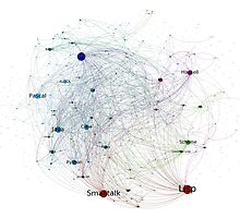 Programming Languages Influence Network 2014 Full - White Background by ramiro