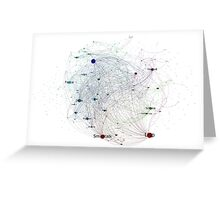 Programming Languages Influence Network 2014 Full - White Background Greeting Card