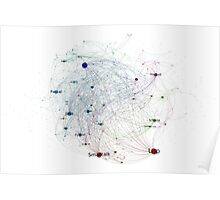 Programming Languages Influence Network 2014 Full - White Background Poster