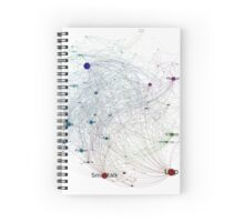 Programming Languages Influence Network 2014 Full Spiral Notebook