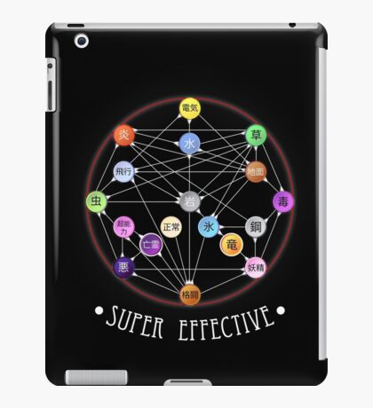 Pokemon Super Effective Type Chart iPad Case/Skin
