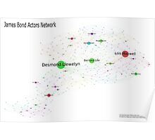 James Bond Actors Network Graph Poster Poster