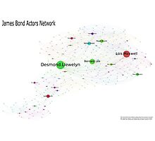 James Bond Actors Network Graph Poster Photographic Print