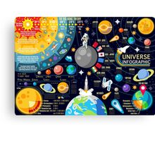 Universe Concepts Infographics Canvas Print