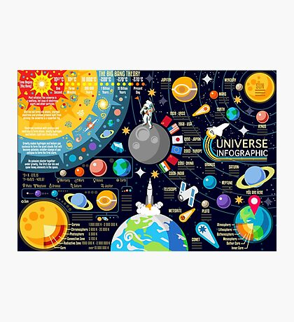Universe Concepts Infographics Photographic Print