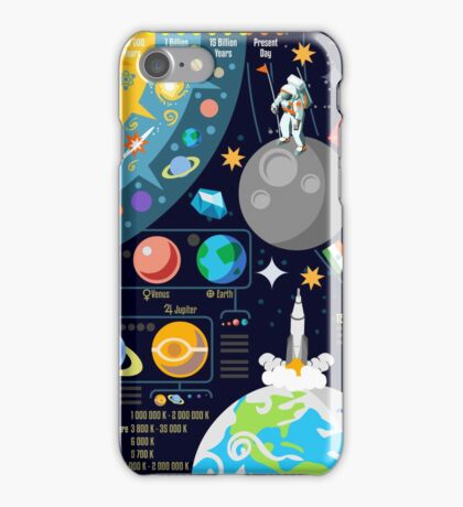 Universe Concepts Infographics iPhone Case/Skin