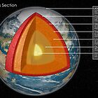 Earth - Cross Section by Pig's Ear Gear