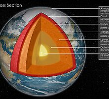 Earth - Cross Section by Pig's Ear Gear