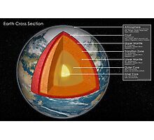 Earth - Cross Section Photographic Print