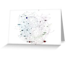 Network of Programming Language Influence 2014 - White Background Greeting Card
