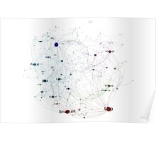 Network of Programming Language Influence 2014 - White Background Poster