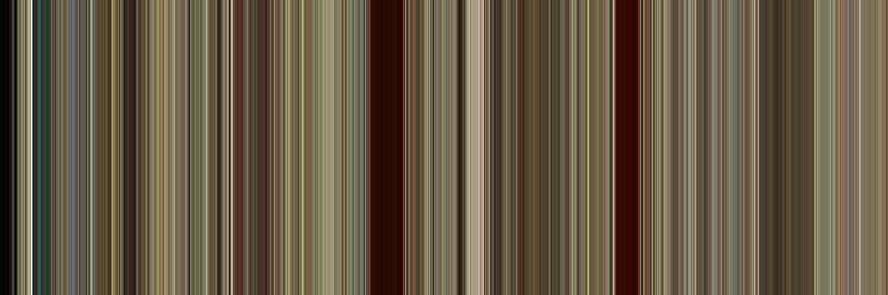 Moviebarcode: Run Lola Run (1998) [Simplified Colors] by moviebarcode