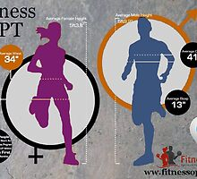 Fitness OPT - Infographic by smithdiana594