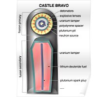 Castle Bravo Poster