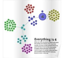 Everything is 4 in English - Network Graph for Math and Language Geeks Poster