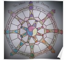 The Wheel of Dharma II Poster