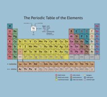 Periodic Table of the Elements  Kids Clothes