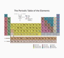 Periodic Table of the Elements  by destinysagent