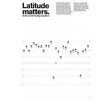 Latitude matters Photographic Print