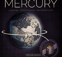MERCURY INFOGRAPHIC by Neil Stratford