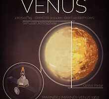 Planet Venus Infographic by Neil Stratford