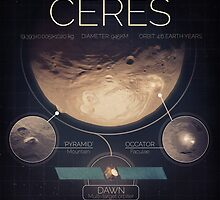 Dwarf Planet Ceres Infographic NASA by Neil Stratford
