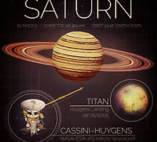 Planet Saturn Infographic NASA by Neil Stratford