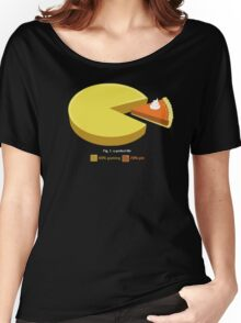 A Perfect Life - Geeky Gamer Shirt Women's Relaxed Fit T-Shirt