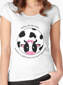 Spherical Cow Women's Fitted Scoop T-Shirt