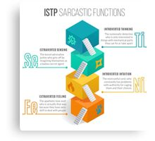 ISTP Sarcastic Functions Canvas Print