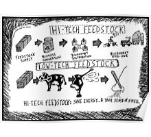 Hi-Tech vs. Low-Tech Feedstock cartoon Poster