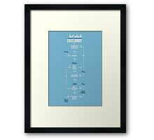 But which takeway? Framed Print