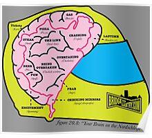 BTG On The Brain! Poster