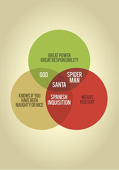 Santa Venn Diagram by Stephen Wildish