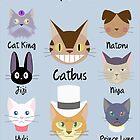 « THE CATS OF STUDIO GHIBLI » par lwswrghtdsgn